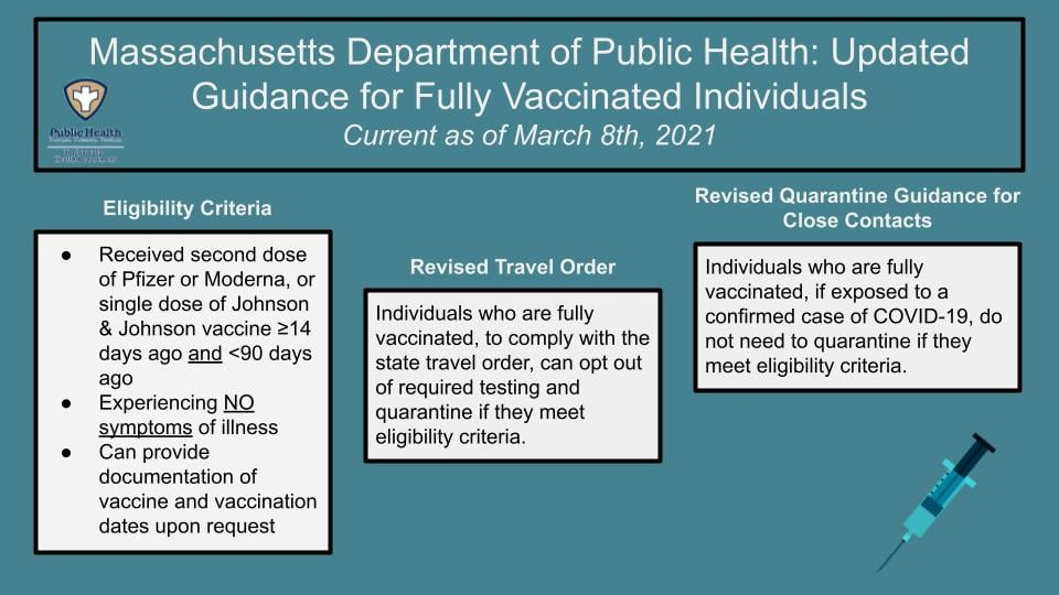 graphic on what to expect with vaccine